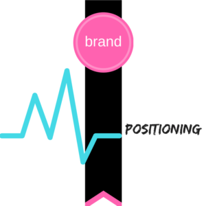 position your brand