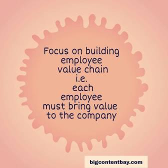 Build Employee Value Chain