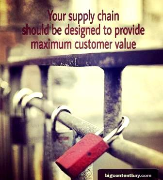 Supply Chain for Customer Ease