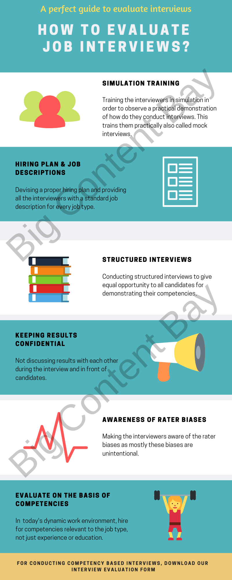 best practices of job interview evaluation